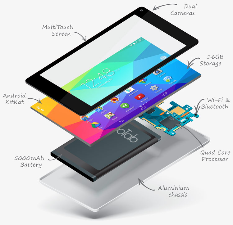 10''-GoTab-GBT10X-Android-KitKat-Tablet-Hardware-performance-overview