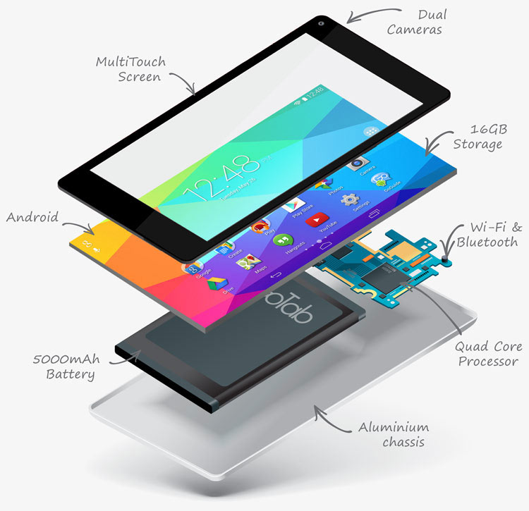 10-GoTab-GT10X-Android-Lollipop-Tablet-Hardware-performance-overview