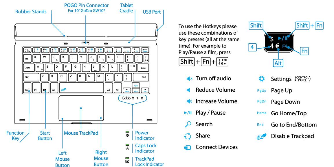 10in-GoTab-GWK10-Windows-10-Docking-Keyboard-specs.jpg