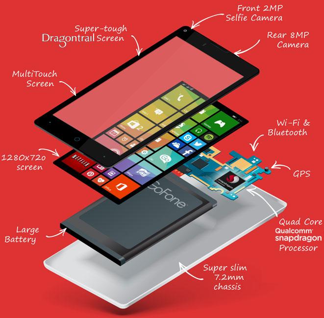 4-7in-GoFone-GF47W-Windows-Phone-8-1-Qualcomm-Snapdragon-Quad-Core-CPU-Dragontail-Glass