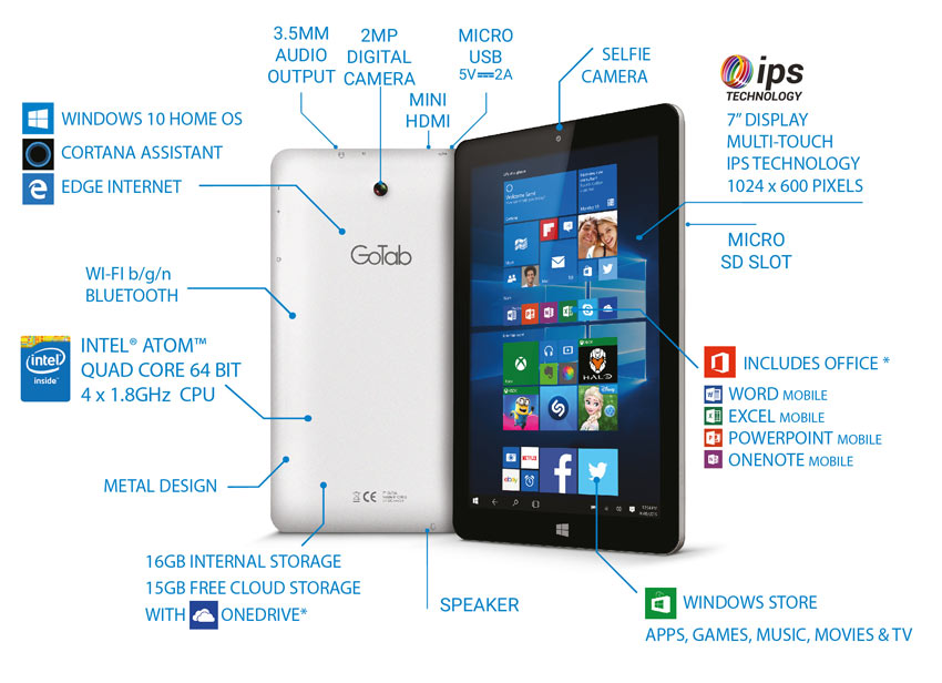 7''-GW7-GoTab-Windows-10-tablet-inputs-outputs-specification