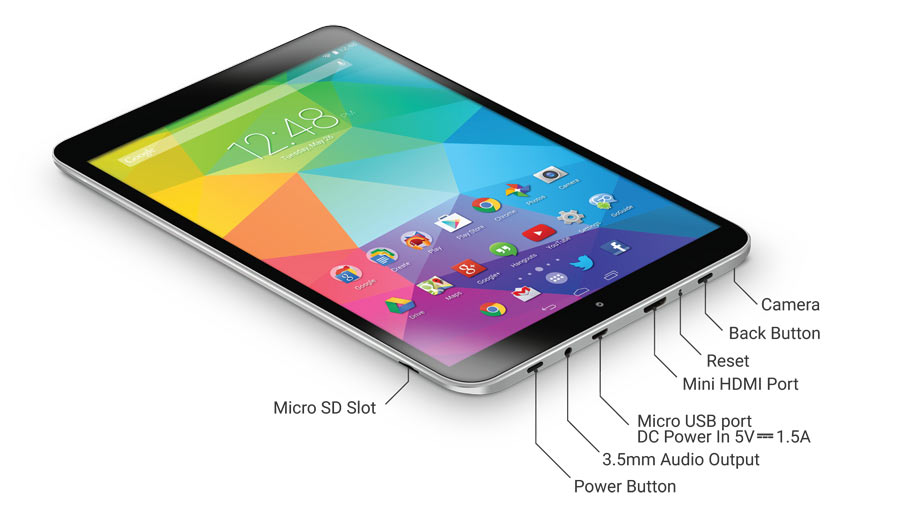 7.85-GoTab-GT785X-Android-KitKat-Quad-Core-Tablet-Inputs-outputs