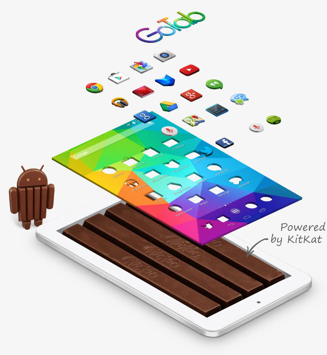 7in-GoTab-GTD7-C-Android-KitKat-OS-Best-Tablet