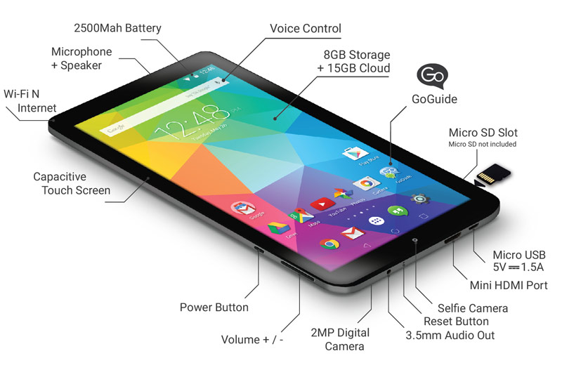 7in-GoTab-Lite-GT7-Android-Lollipop-Tablet-inputs-outputs