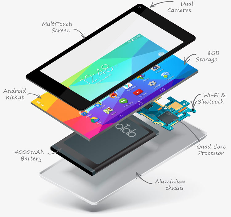 9''-GoTab-GT9X-Android-KitKat-Tablet-specification-overview