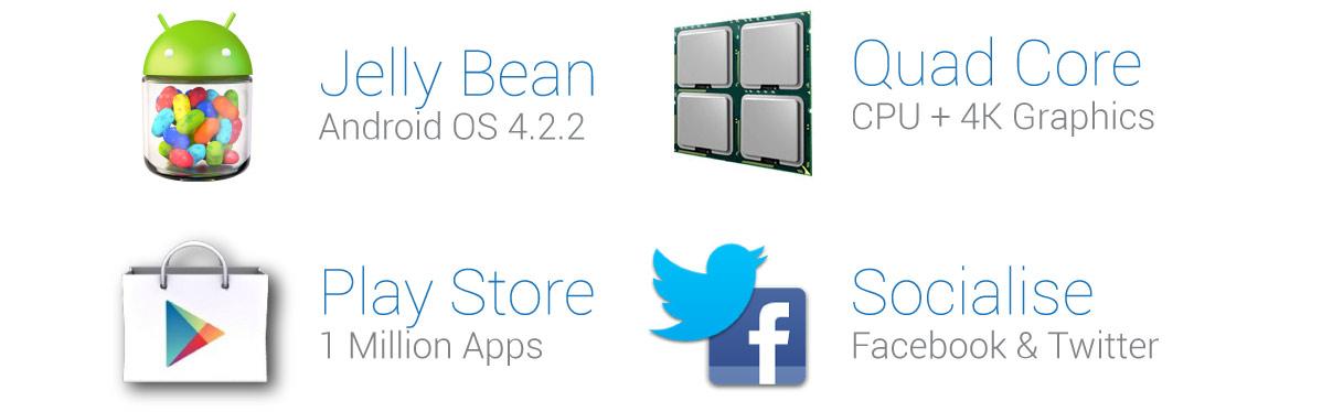 9.7-inch-GoTab-GTQ97-Quad-Core-Android-Tablet-info888
