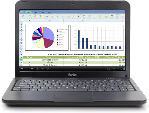 10 inch GoNote Touchscreen Android Netbook Spreadsheet Excel